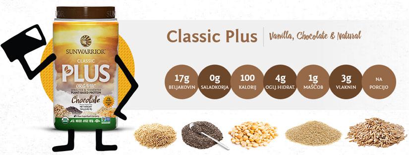 Sunwarrior Classic PLUS rastlinski proteini - vsebnost hranil