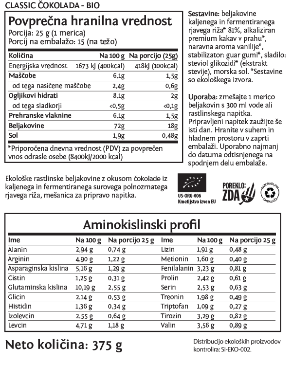 Sunwarrior Classic rastlinski proteini - Čokolada 375 g - deklaracija