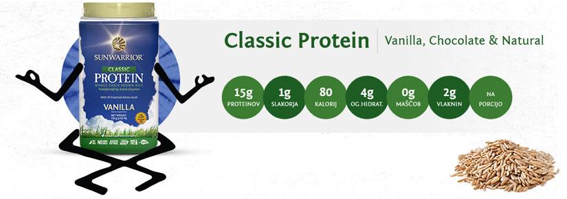 Sunwarrior Classic rastlinski proteini - Čokolada - sestavine