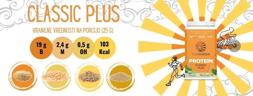 Sunwarrior Classic Plus - hranilne vrednosti
