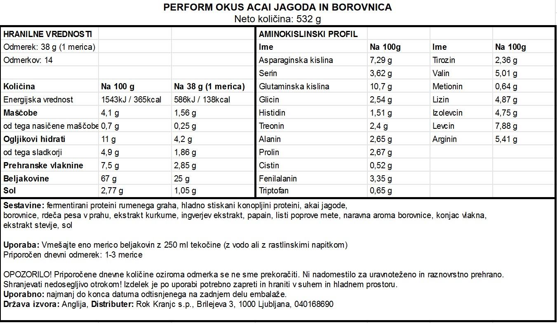 Perform Acai jagoda 532g - deklaracija