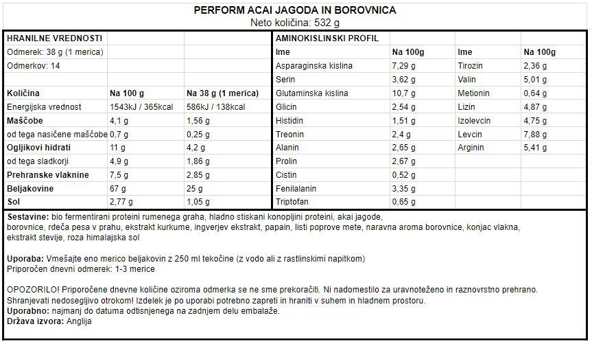 Veganski proteini Vivo Life Perform - Acai jagode in borovnica, 532 g - Deklaracija