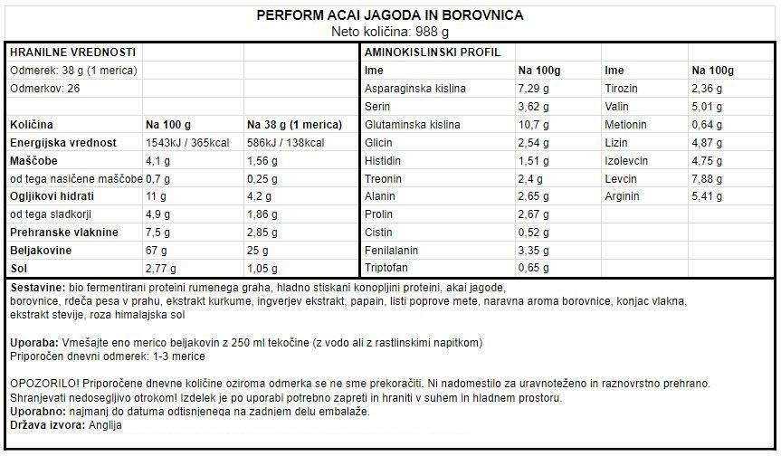 Veganski proteini Vivo Life Perform - Acai jagode in borovnica, 988 g - deklaracija