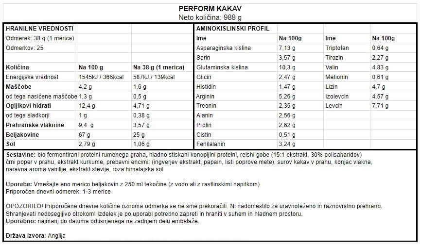 Veganski proteini Vivo Life Perform - Kakav, 988 g - deklaracija