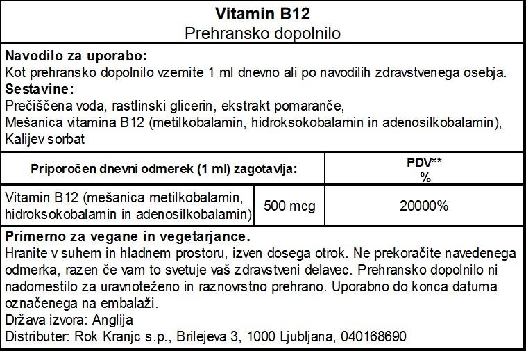 VitaminB12 - deklaracija