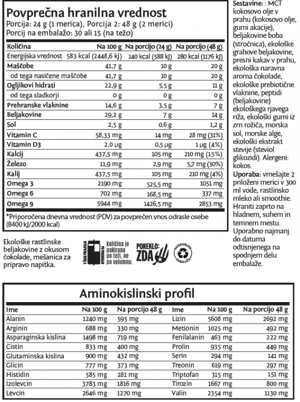 Sunwarrior Clean Keto veganski keto proteini - čokolada - deklaracija