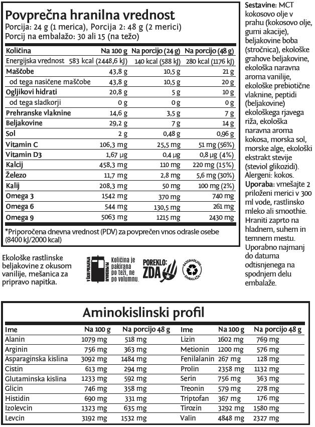 Sunwarrior Clean Keto veganski keto proteini - vanilija - deklaracija