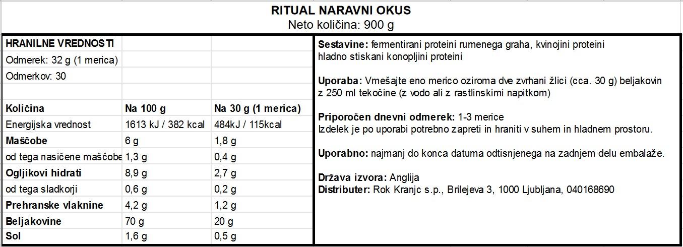 Ritual naravni okus 900g - deklaracija