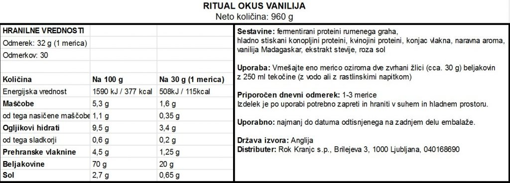 Veganski proteini Vivo Life Ritual - Vanilija - deklaracija