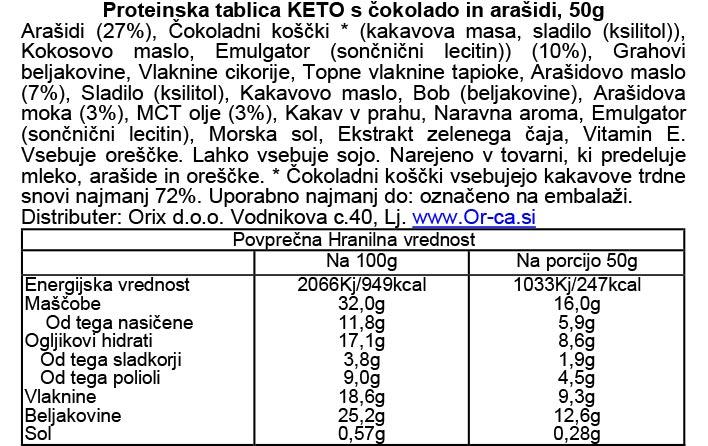 Pulsin KETO bar - veganska proteinska tablica z okusom arašidov in čokolade - deklaracija