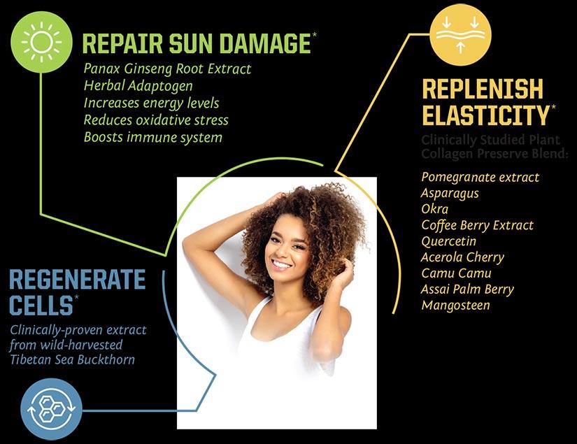 Sunwarrior kolagen - koristi